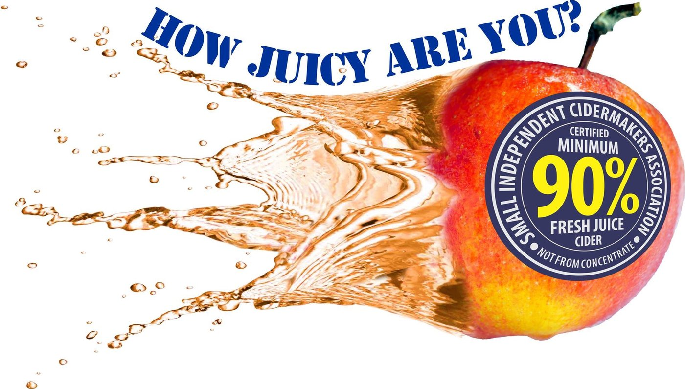 How juicy are you?